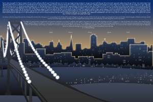 san-francisco-skyline-ketubah